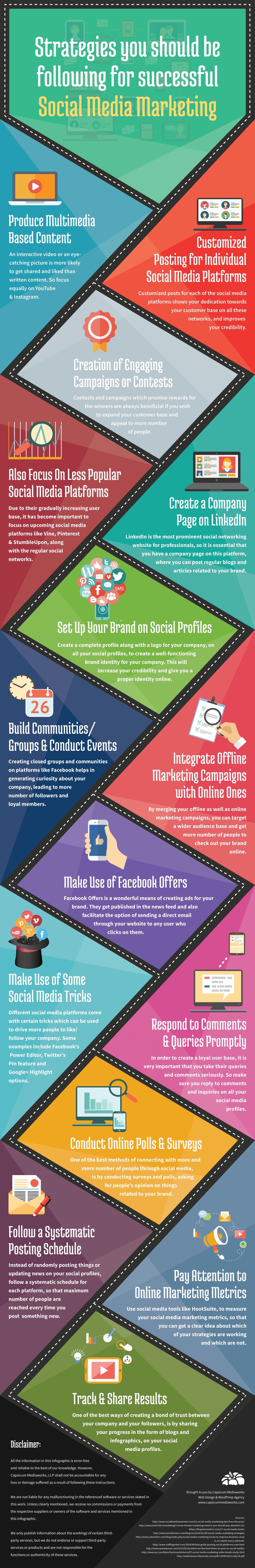 The Ultimate Guide - Social Media Marketing